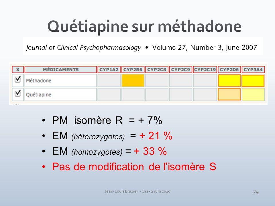 Jean-Louis Brazier - Cas - 2 juin 2010 PM isomère R = + 7% EM (hétérozygotes) = + 21 % EM (homozygotes) = + 33 % Pas de modification de lisomère S 74