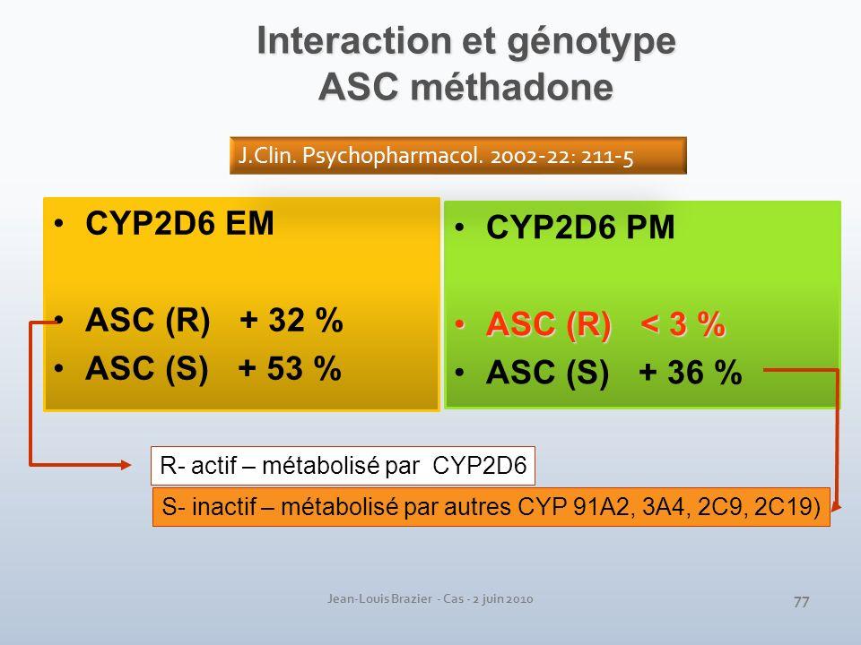 Jean-Louis Brazier - Cas - 2 juin 2010 Interaction et génotype ASC méthadone CYP2D6 EM ASC (R) + 32 % ASC (S) + 53 % CYP2D6 PM ASC (R) < 3 %ASC (R) <
