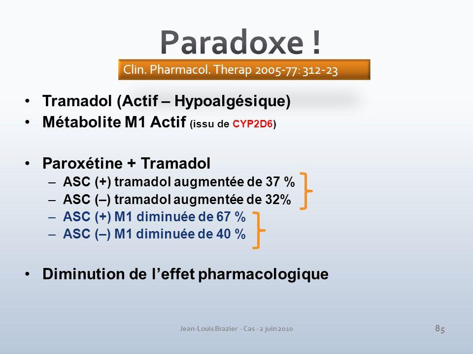 Jean-Louis Brazier - Cas - 2 juin 2010 Tramadol (Actif – Hypoalgésique) Métabolite M1 Actif (issu de CYP2D6) Paroxétine + Tramadol –ASC (+) tramadol a