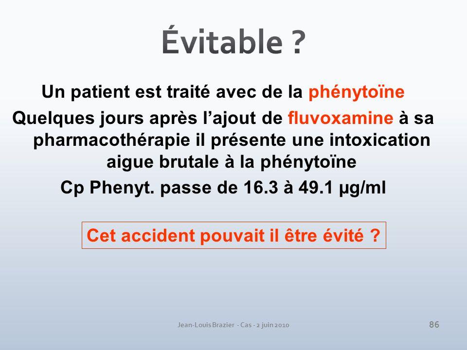 Jean-Louis Brazier - Cas - 2 juin 2010 Un patient est traité avec de la phénytoïne Quelques jours après lajout de fluvoxamine à sa pharmacothérapie il
