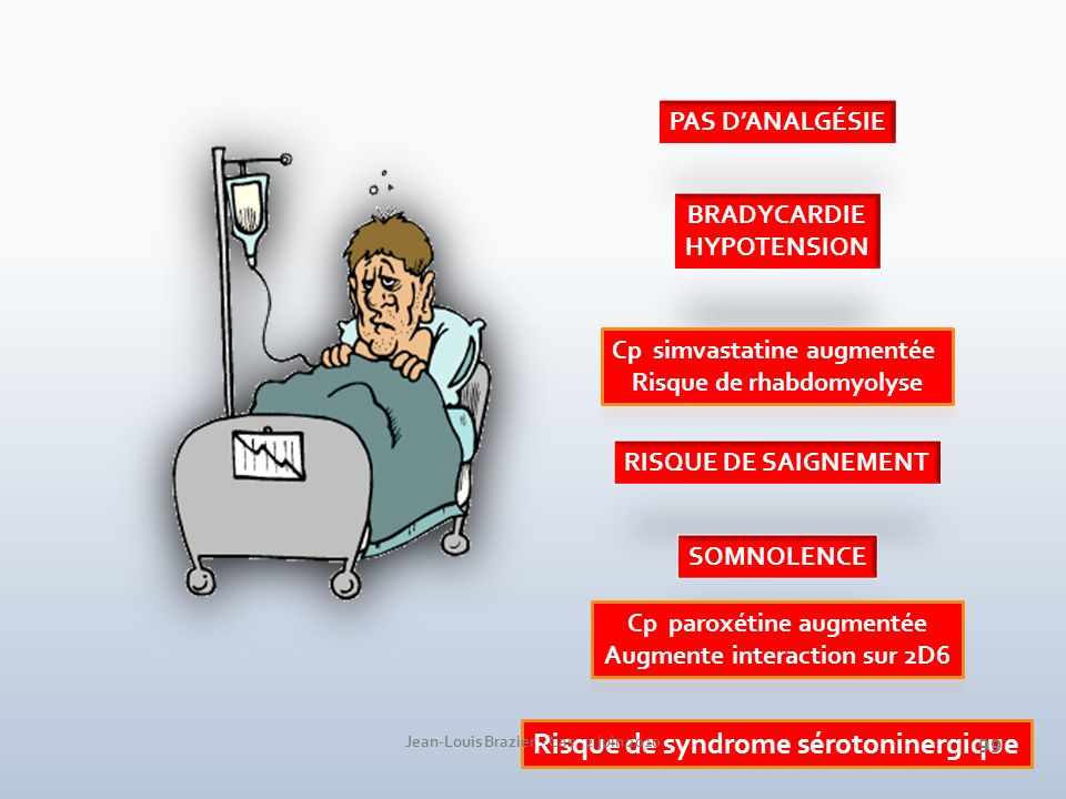RISQUE DE SAIGNEMENT PAS DANALGÉSIE BRADYCARDIE HYPOTENSION SOMNOLENCE 99 Jean-Louis Brazier - Cas - 2 juin 2010