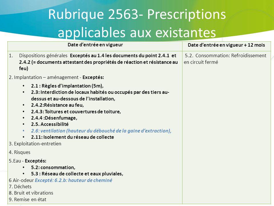 Rubrique 2563- Prescriptions applicables aux existantes Date dentrée en vigueurDate dentrée en vigueur + 12 mois 1.Dispositions générales Exceptés au 1.4 les documents du point 2.4.1 et 2.4.2 (= documents attestant des propriétés de réaction et résistance au feu) 2.