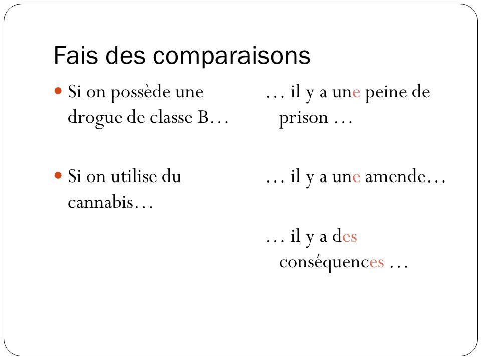 Fais des comparaisons Si on possède une drogue de classe B… Si on utilise du cannabis… … il y a une peine de prison … … il y a une amende… … il y a de