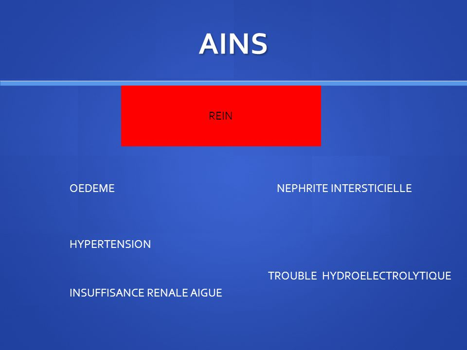AINS REIN OEDEME HYPERTENSION INSUFFISANCE RENALE AIGUE NEPHRITE INTERSTICIELLE TROUBLE HYDROELECTROLYTIQUE