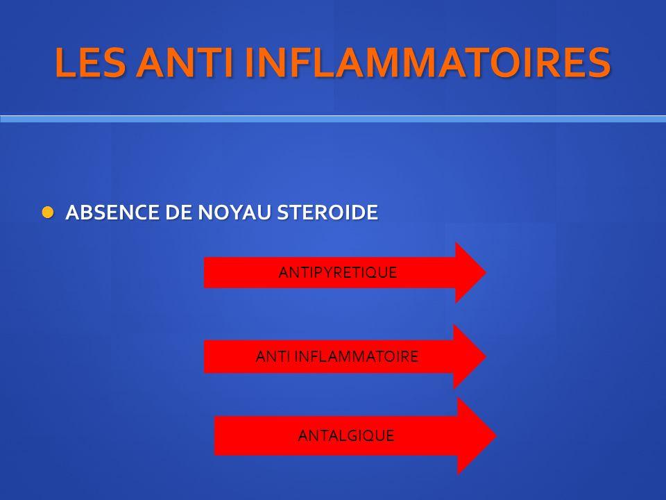 AINS INHIBITION SYNTHESE DES PROSTAGLANDINES INHIBITION DENZYME COX
