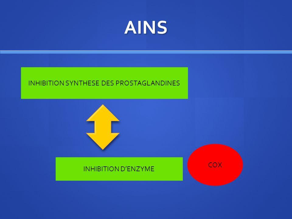 AINS LA REFEXION THERAPEUTIQUE PORTE SUR LA NECESSITE DE PRESCRIPTION ESTIMATION BENEFICES / RISQUES