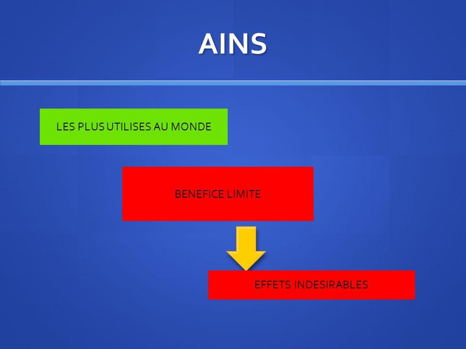 AINS ATTEINTES GRAVES DIGESTIFS RENAL PULMONAIRE CUTANEE