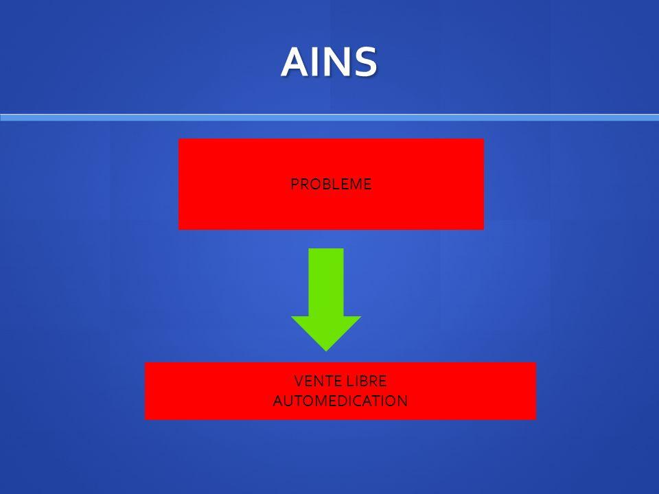 AINS INTRODUCTION INHIBITEUR SPECIFIQUE COX 2 CELEBREX