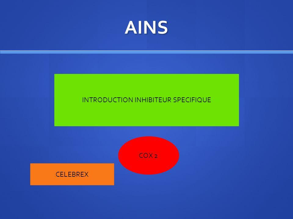 AINS MECANISME DACTION STIMULI VARIE ACTIVATION PHOSPHOLIPASE A2 ACIDE ARACHIDONIQUE PROSTAGLADINE THROMBOXANE A2 COX