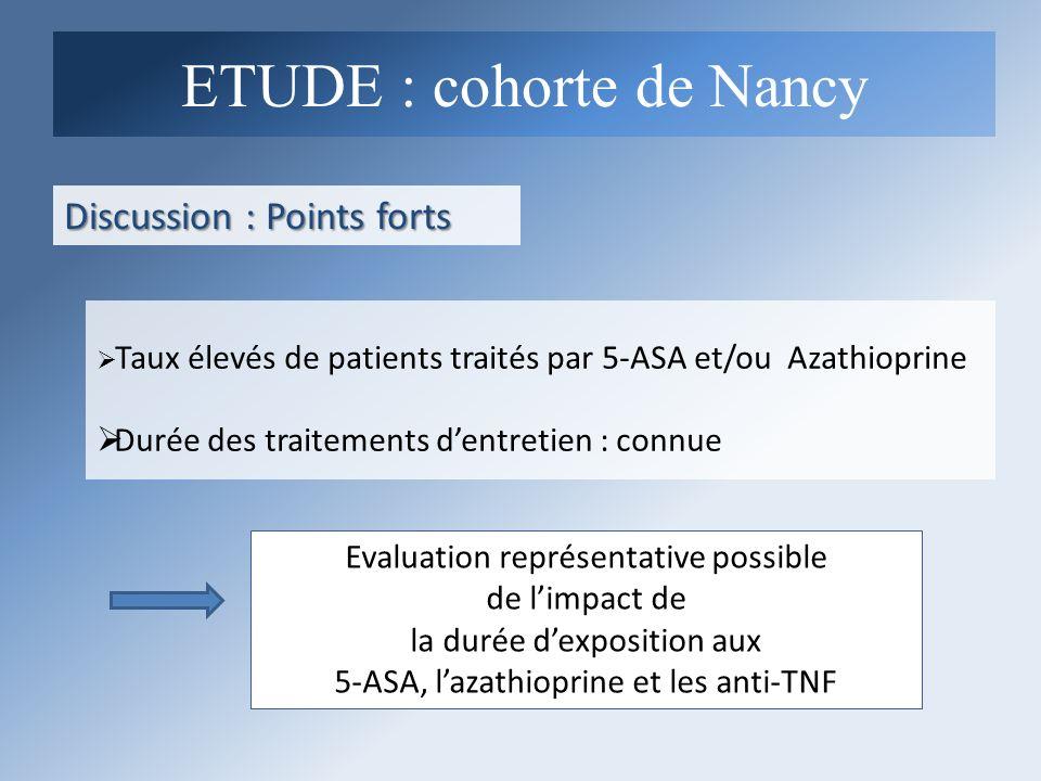 Discussion : Points forts Taux élevés de patients traités par 5-ASA et/ou Azathioprine Durée des traitements dentretien : connue Evaluation représenta