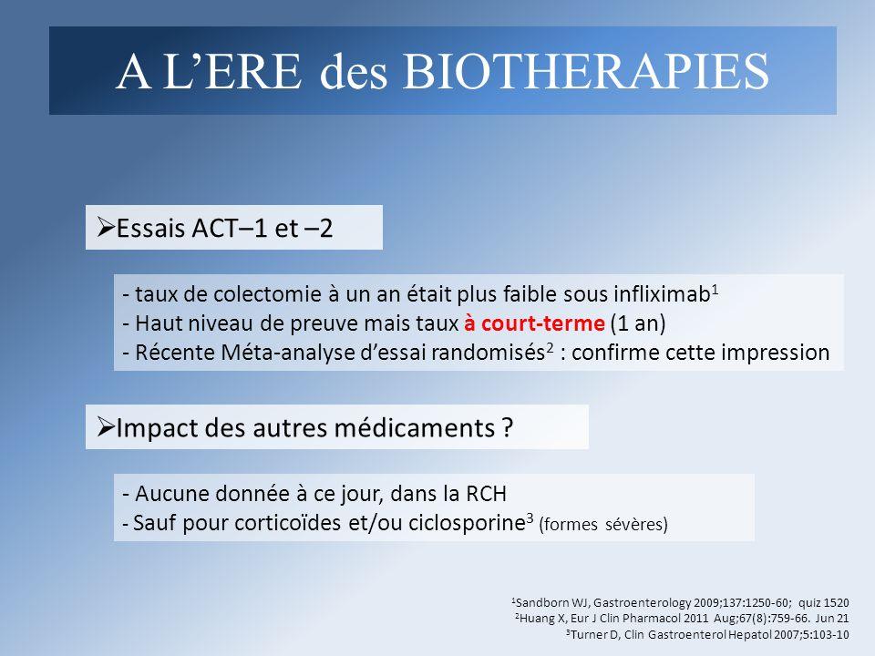 Impact des autres médicaments ? A LERE des BIOTHERAPIES - Aucune donnée à ce jour, dans la RCH - Sauf pour corticoïdes et/ou ciclosporine 3 (formes sé