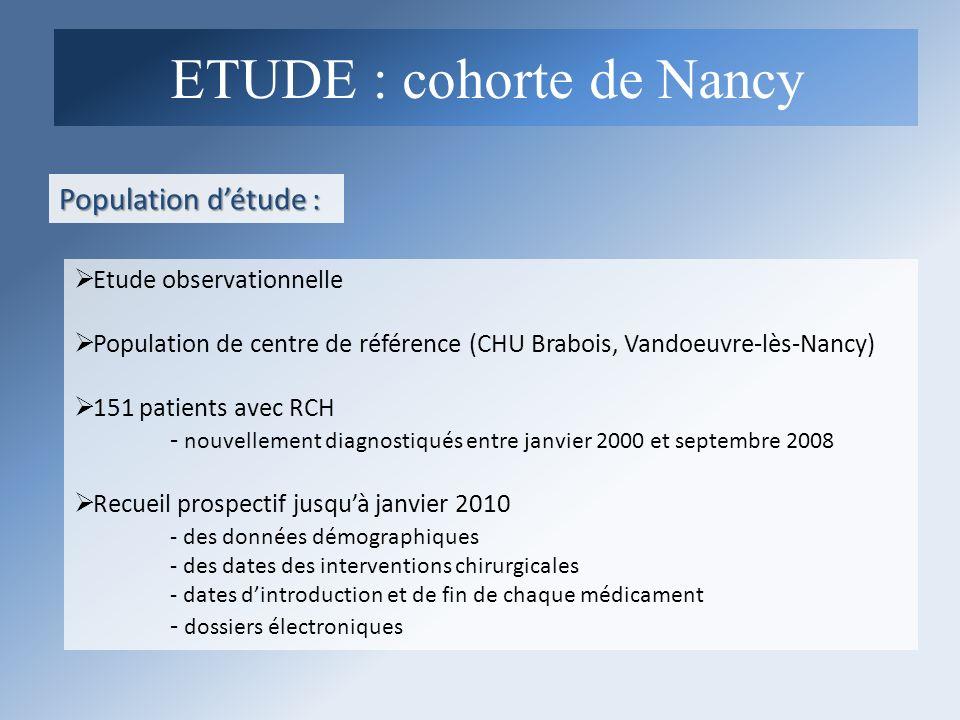 Population détude : Etude observationnelle Population de centre de référence (CHU Brabois, Vandoeuvre-lès-Nancy) 151 patients avec RCH - nouvellement