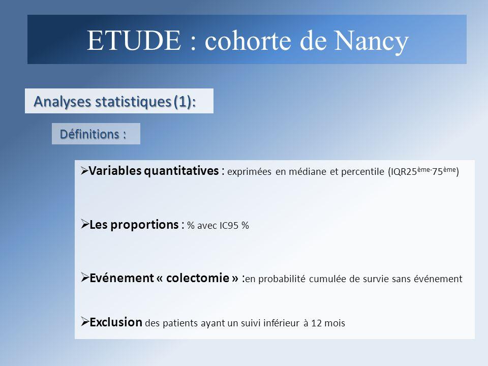 Analyses statistiques (2): ETUDE : cohorte de Nancy Facteurs prédictifs de colectomie Analyses univariées (log rang test) : - variables continues: analyse dichotomique (seuil/ROC) - Pour chaque médicament : 1) analyse dichotomique « exposés/non exposés » 2) analyse ROC seuil de durée de traitement sauf pour les corticoïdes et la ciclosporine Analyse multivariée (Modèle de Cox) - p < 0,05 : statistiquement significatif P < 0,1