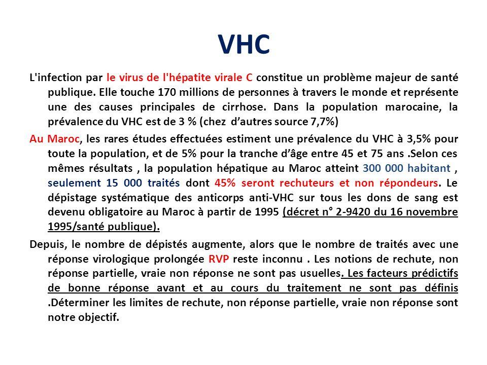 Objectifs de létude Objectif principal Etudier la population hépatique « C » traitée au Maroc à partir des données réelles.