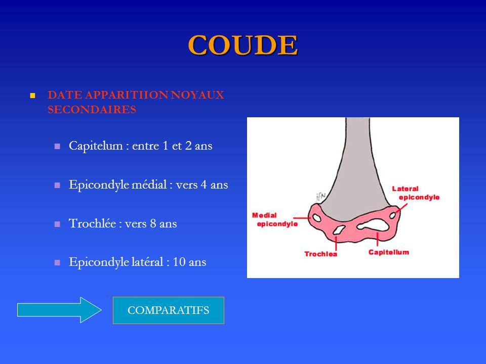 COUDE DATE APPARITIION NOYAUX SECONDAIRES Capitelum : entre 1 et 2 ans Epicondyle médial : vers 4 ans Trochlée : vers 8 ans Epicondyle latéral : 10 ans COMPARATIFS