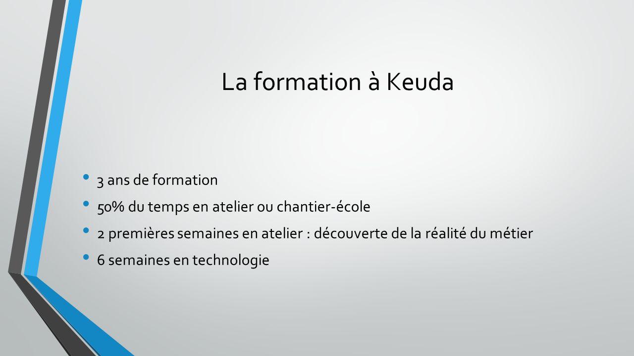La formation à Keuda 3 ans de formation 50% du temps en atelier ou chantier-école 2 premières semaines en atelier : découverte de la réalité du métier 6 semaines en technologie