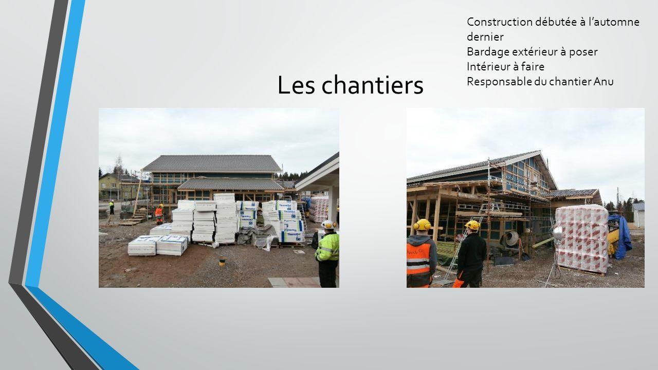 Les chantiers Construction débutée à lautomne dernier Bardage extérieur à poser Intérieur à faire Responsable du chantier Anu