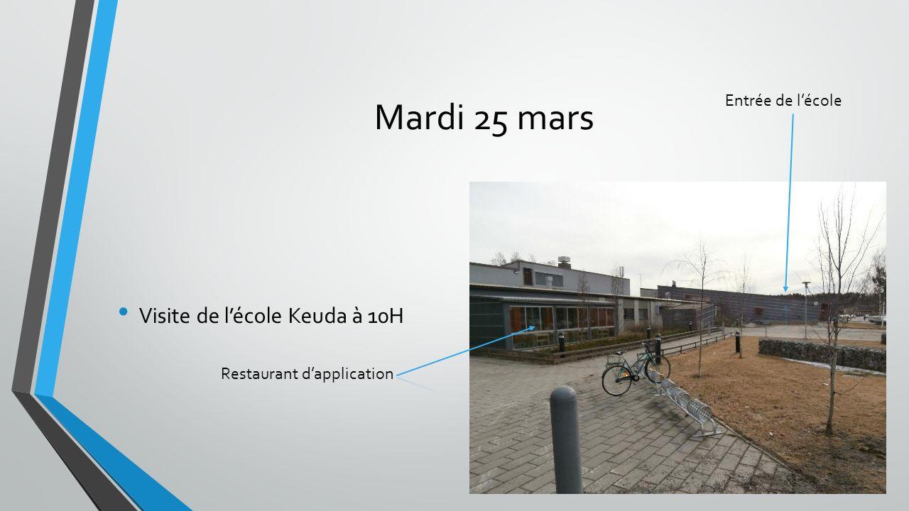 Mardi 25 mars Visite de lécole Keuda à 10H Restaurant dapplication Entrée de lécole