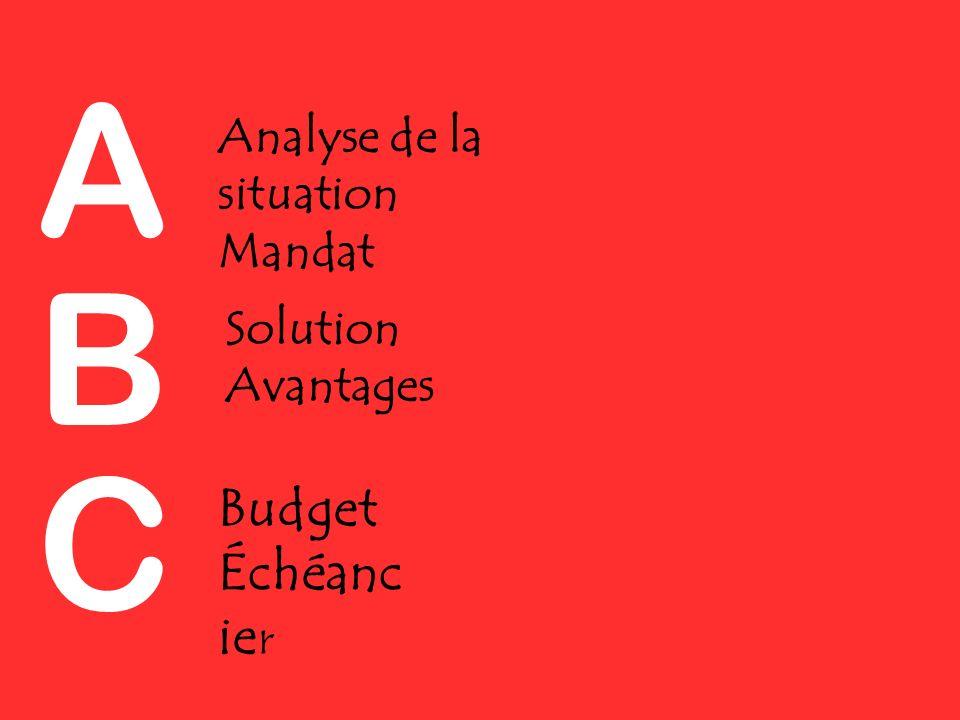 Analyse de la situation Mandat A B C Solution Avantages Budget Échéanc ie r