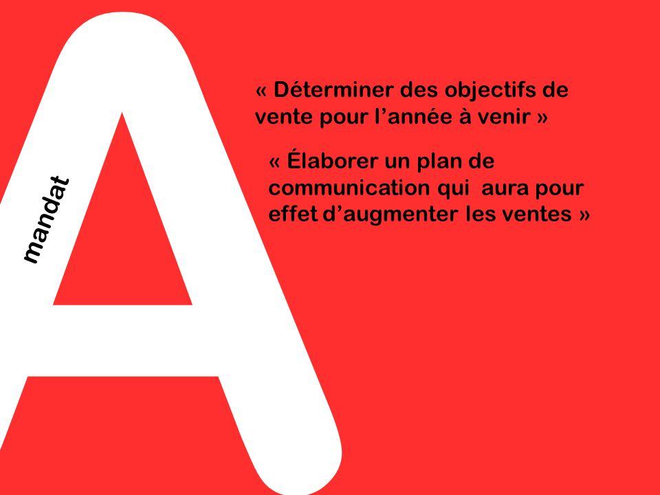 AA « Déterminer des objectifs de vente pour lannée à venir » mandat « Élaborer un plan de communication qui aura pour effet daugmenter les ventes »