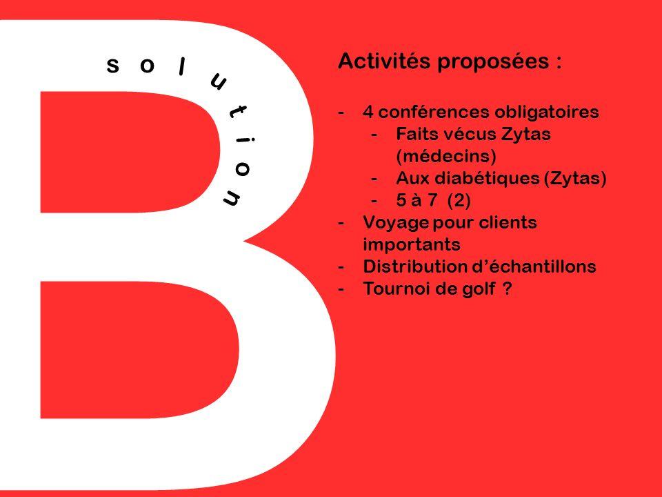 B so l u t i o n Activités proposées : -4 conférences obligatoires -Faits vécus Zytas (médecins) -Aux diabétiques (Zytas) -5 à 7 (2) -Voyage pour clie