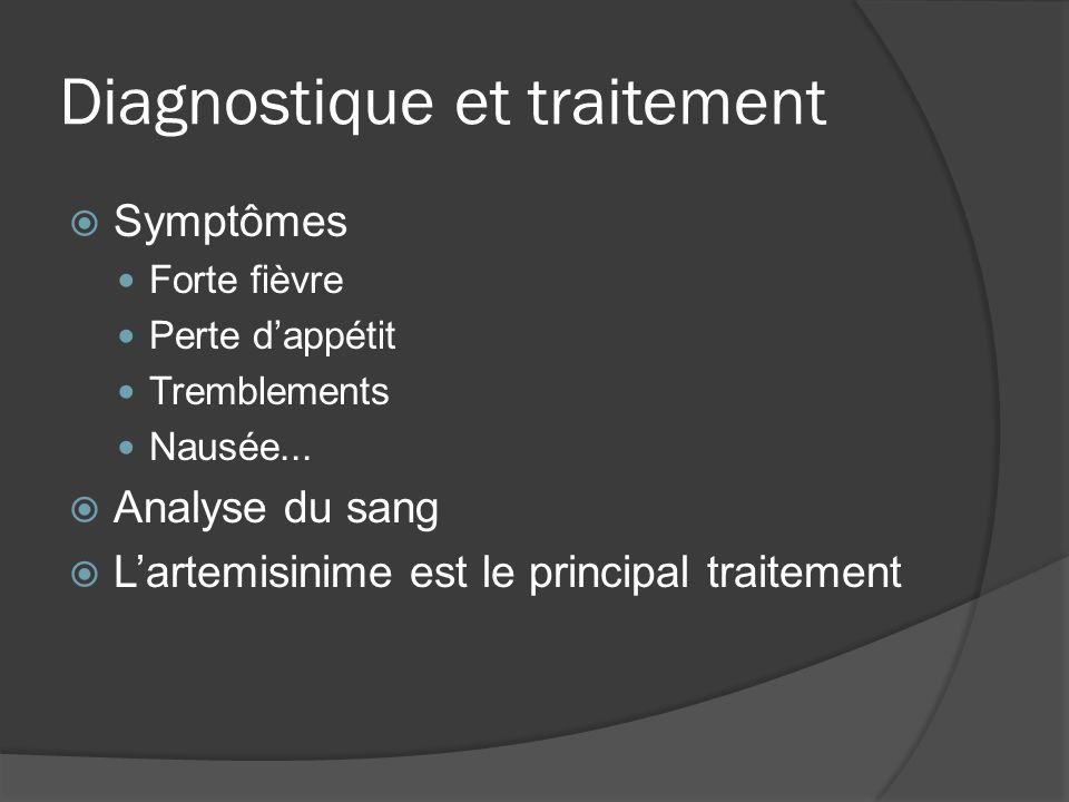 Diagnostique et traitement Symptômes Forte fièvre Perte dappétit Tremblements Nausée... Analyse du sang Lartemisinime est le principal traitement