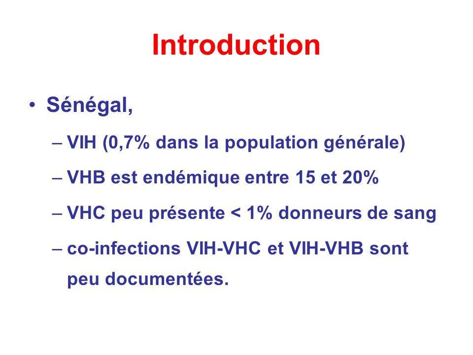 Introduction Sénégal, –VIH (0,7% dans la population générale) –VHB est endémique entre 15 et 20% –VHC peu présente < 1% donneurs de sang –co-infection