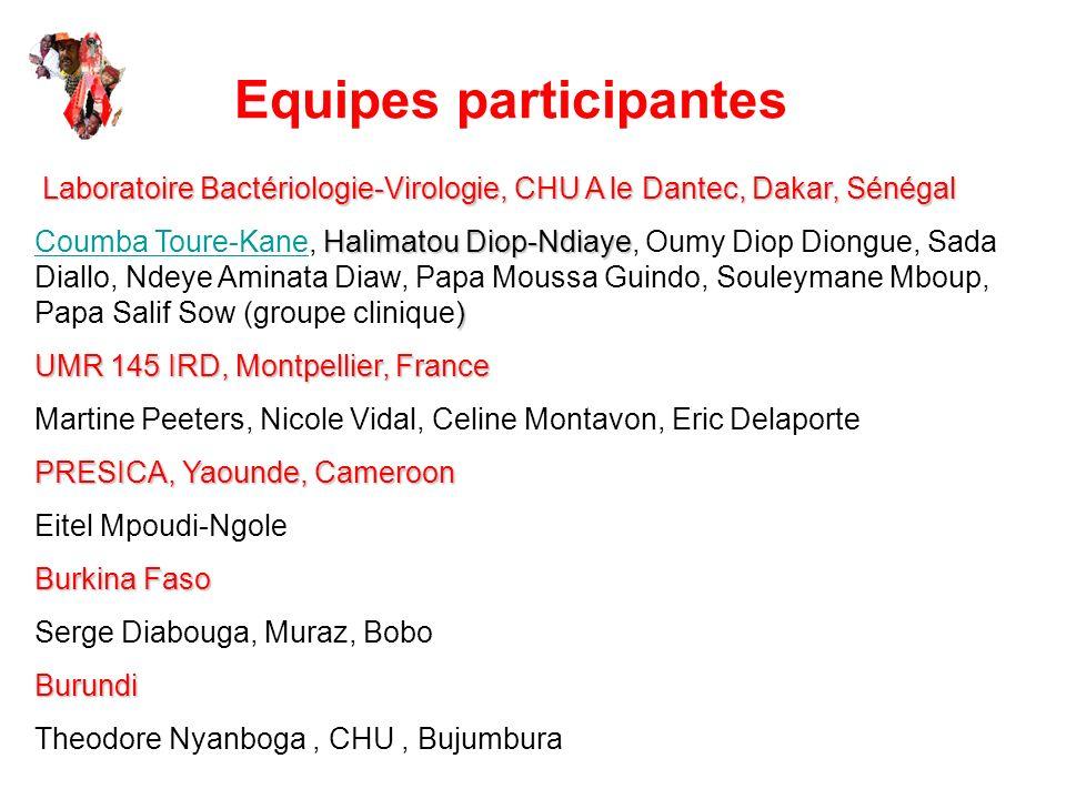 Equipes participantes Laboratoire Bactériologie-Virologie, CHU A le Dantec, Dakar, Sénégal Laboratoire Bactériologie-Virologie, CHU A le Dantec, Dakar