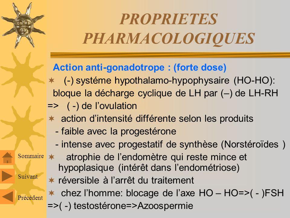 PROPRIETES PHARMACOLOGIQUES Action anti-oestrogénique : inhibition et contrôle de laction dE2 surtout les Norstéroïdes : effet anti-oestrogénique le p