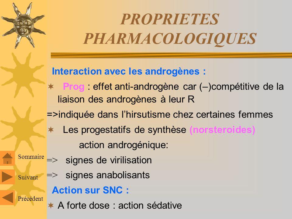 PROPRIETES PHARMACOLOGIQUES Action anti-gonadotrope : (forte dose) (-) systéme hypothalamo-hypophysaire (HO-HO): bloque la décharge cyclique de LH par
