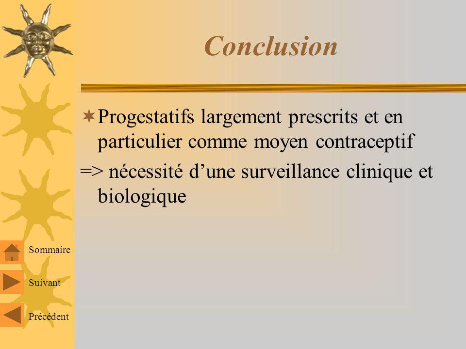 CONTRE-INDICATIONS Absolue: Grossesse (progestatif de synthèse: effet virilisant) Relative: Troubles thromboemboliques IH sévère Intolérance au glucos