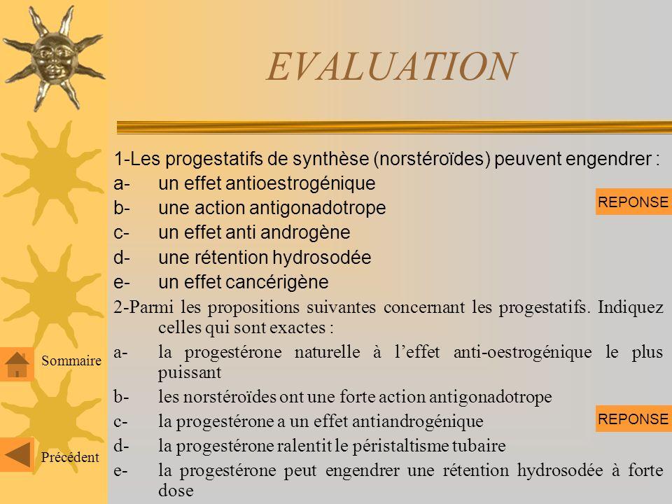 Conclusion Progestatifs largement prescrits et en particulier comme moyen contraceptif => nécessité dune surveillance clinique et biologique Sommaire