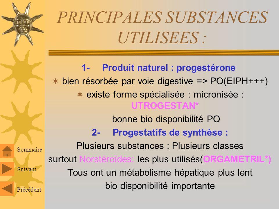 PRINCIPALES SUBSTANCES UTILISEES : 1- Produit naturel : progestérone bien résorbée par voie digestive => PO(EIPH+++) existe forme spécialisée : micronisée : UTROGESTAN* bonne bio disponibilité PO 2- Progestatifs de synthèse : Plusieurs substances : Plusieurs classes surtout Norstéroïdes: les plus utilisés(ORGAMETRIL*) Tous ont un métabolisme hépatique plus lent bio disponibilité importante Sommaire Suivant Précédent