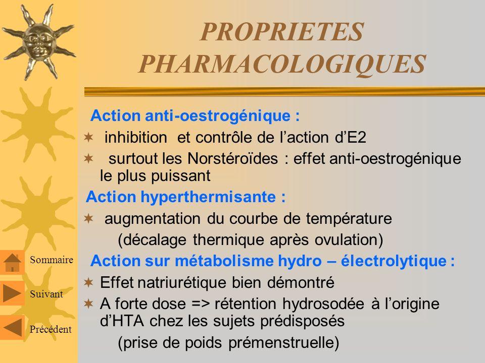 PROPRIETES PHYSIOLOGIQUES 2- Action sur la glande mammaire : Développement des acini Préparation de la glande à la lactation Sommaire Suivant Précéden