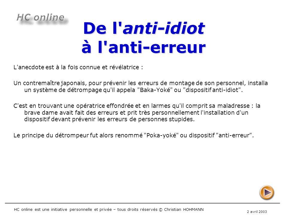 2 avril 2003 HC online est une initiative personnelle et privée – tous droits réservés © Christian HOHMANN De l'anti-idiot à l'anti-erreur L'anecdote