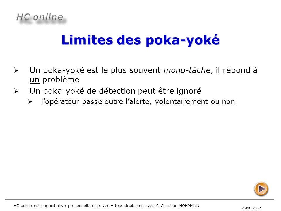 2 avril 2003 HC online est une initiative personnelle et privée – tous droits réservés © Christian HOHMANN Limites des poka-yoké Un poka-yoké est le p