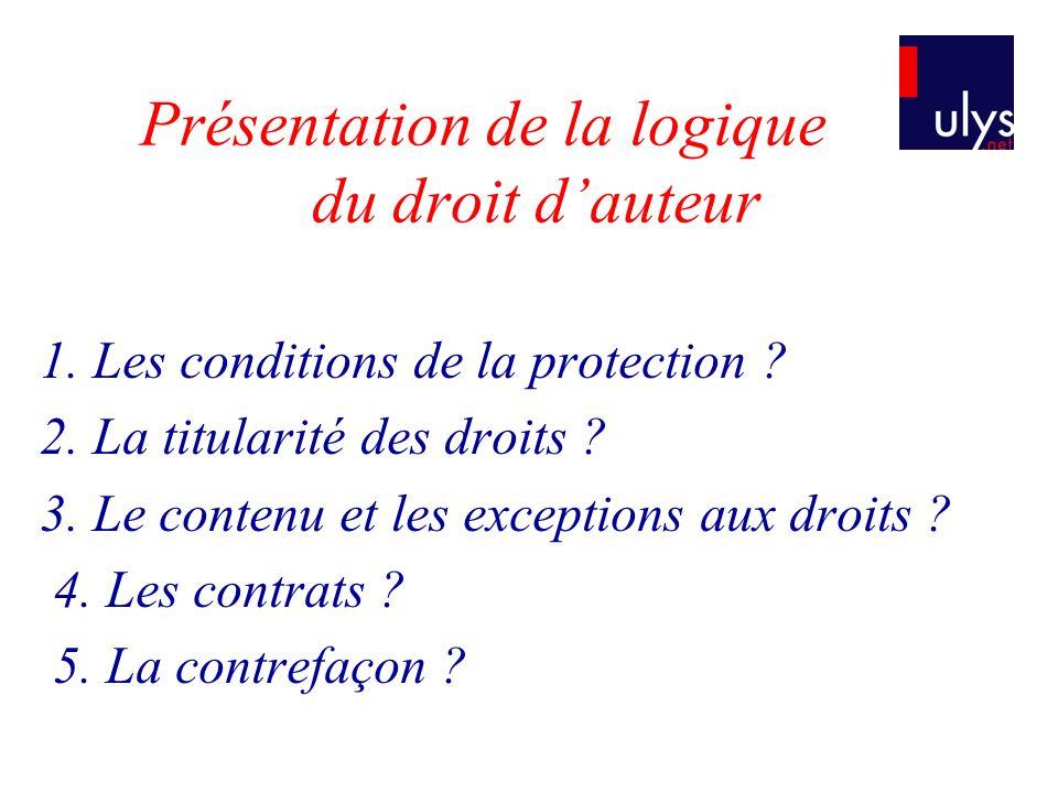Présentation de la logique du droit dauteur 1. Les conditions de la protection ? 2. La titularité des droits ? 3. Le contenu et les exceptions aux dro