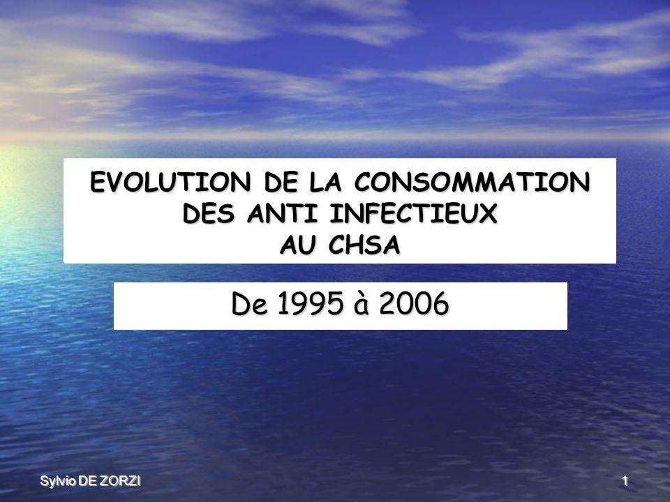 1Sylvio DE ZORZI EVOLUTION DE LA CONSOMMATION DES ANTI INFECTIEUX AU CHSA De 1995 à 2006