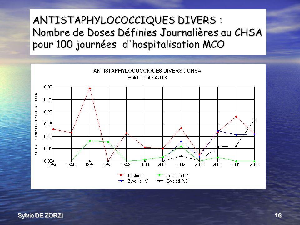 Sylvio DE ZORZI16 ANTISTAPHYLOCOCCIQUES DIVERS : Nombre de Doses Définies Journalières au CHSA pour 100 journées d hospitalisation MCO