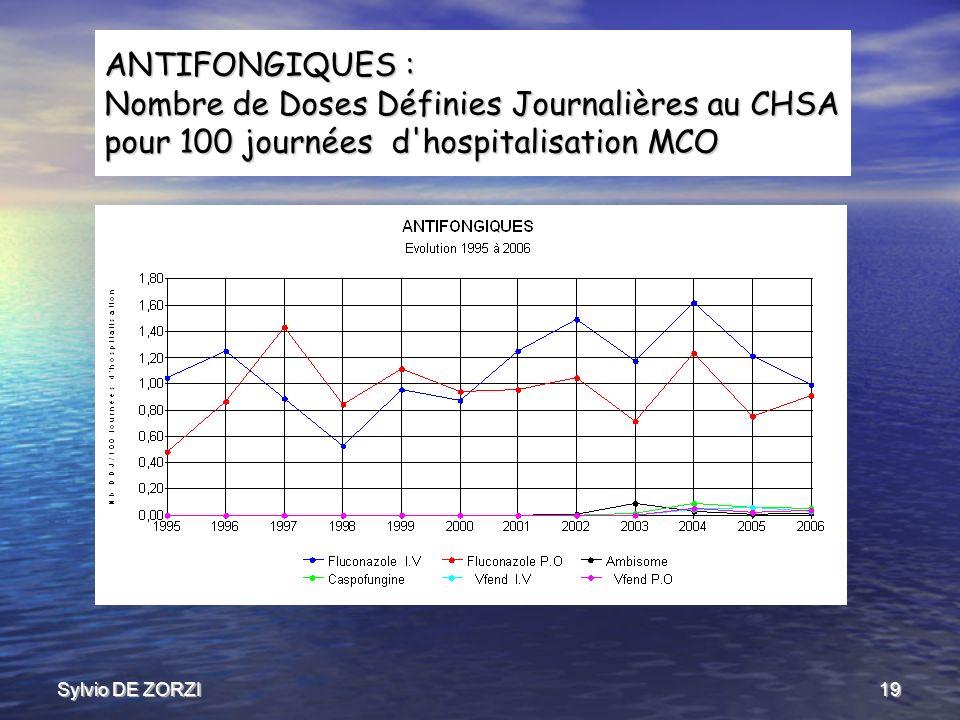 Sylvio DE ZORZI19 ANTIFONGIQUES : Nombre de Doses Définies Journalières au CHSA pour 100 journées d hospitalisation MCO