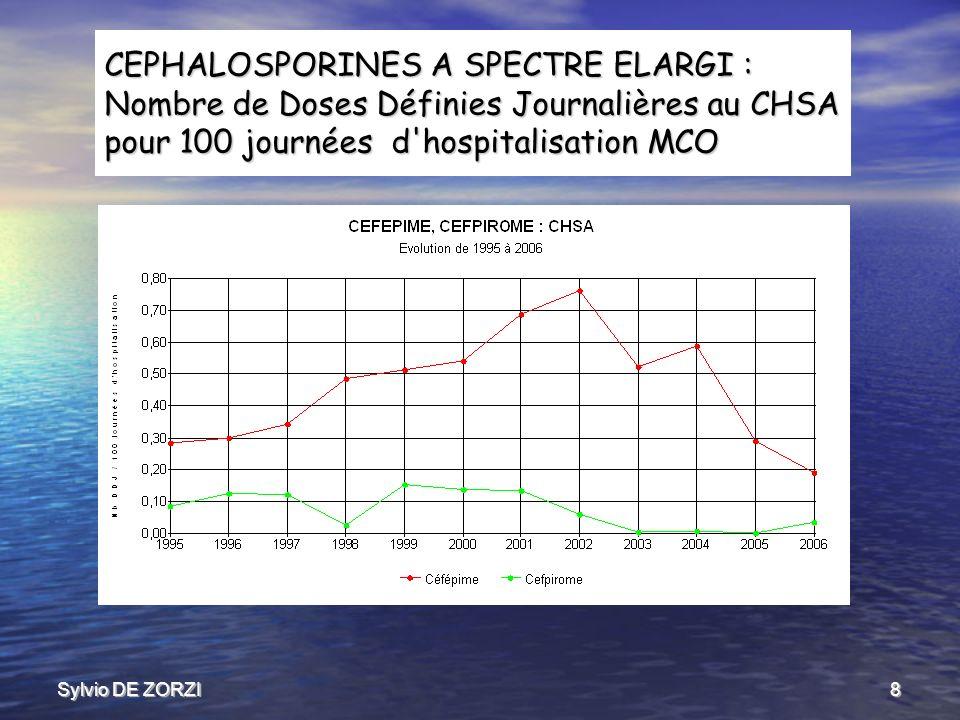 Sylvio DE ZORZI9 CEPHALOSPORINES A SPECTRE ELARGI : Situation cumulée Nombre de Doses Définies Journalières au CHSA pour 100 journées d hospitalisation MCO