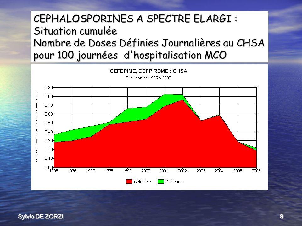 Sylvio DE ZORZI10 CEFTAZIDIME (FORTUM ® ) : Nombre de Doses Définies Journalières au CHSA pour 100 journées d hospitalisation MCO