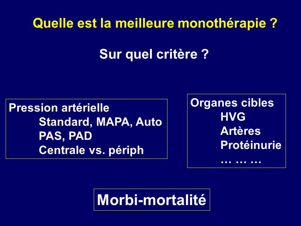Quelle est la meilleure monothérapie ? Sur quel critère ? Pression artérielle Standard, MAPA, Auto PAS, PAD Centrale vs. périph Organes cibles HVG Art