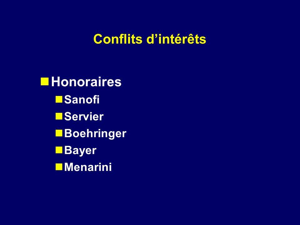 Conflits dintérêts Honoraires Sanofi Servier Boehringer Bayer Menarini
