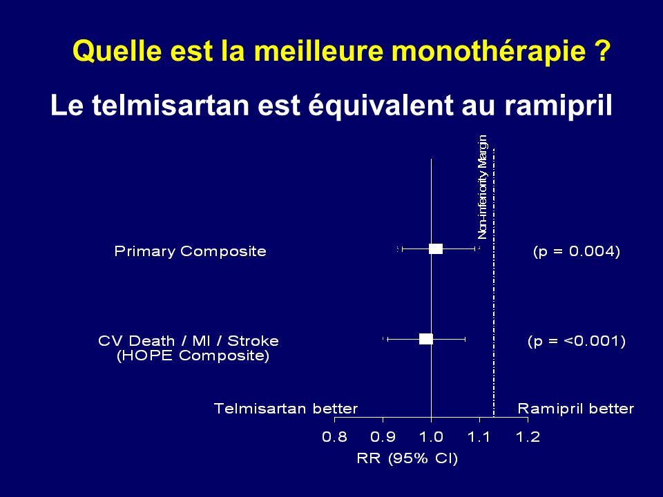 Le telmisartan est équivalent au ramipril Quelle est la meilleure monothérapie ?