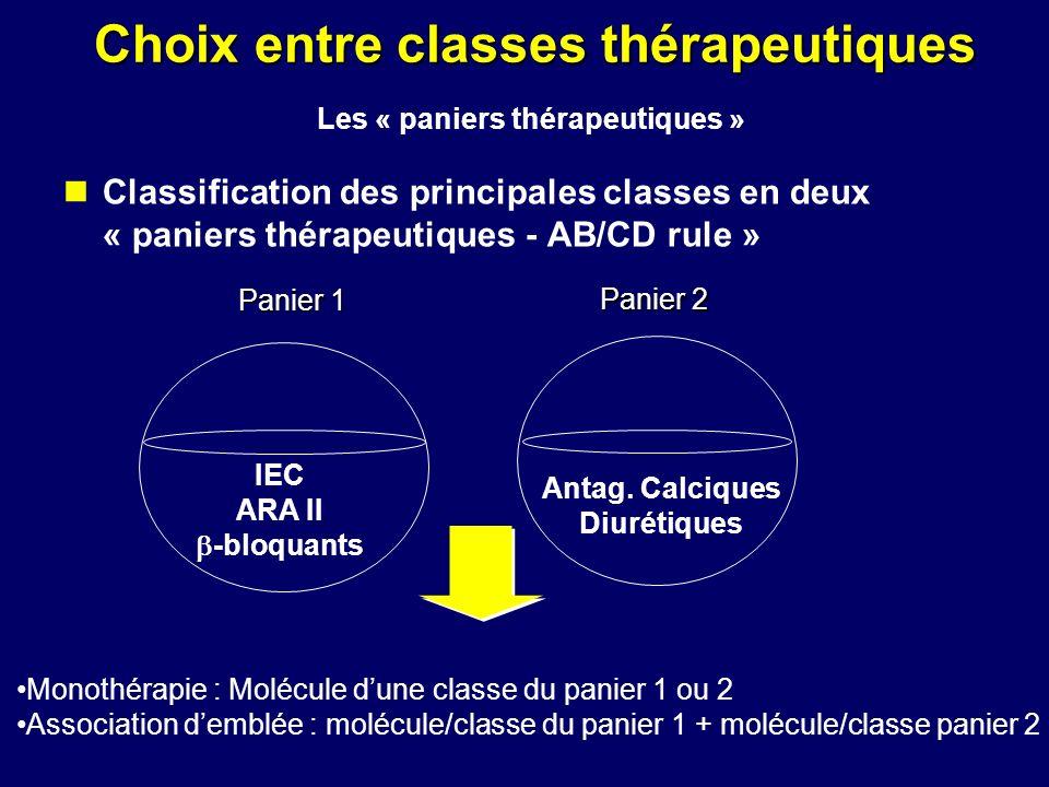 Les « paniers thérapeutiques » Classification des principales classes en deux « paniers thérapeutiques - AB/CD rule » IEC ARA II -bloquants Antag. Cal