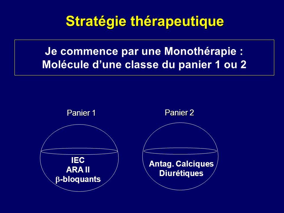 IEC ARA II -bloquants Antag. Calciques Diurétiques Stratégie thérapeutique Panier 1 Panier 2 Je commence par une Monothérapie : Molécule dune classe d