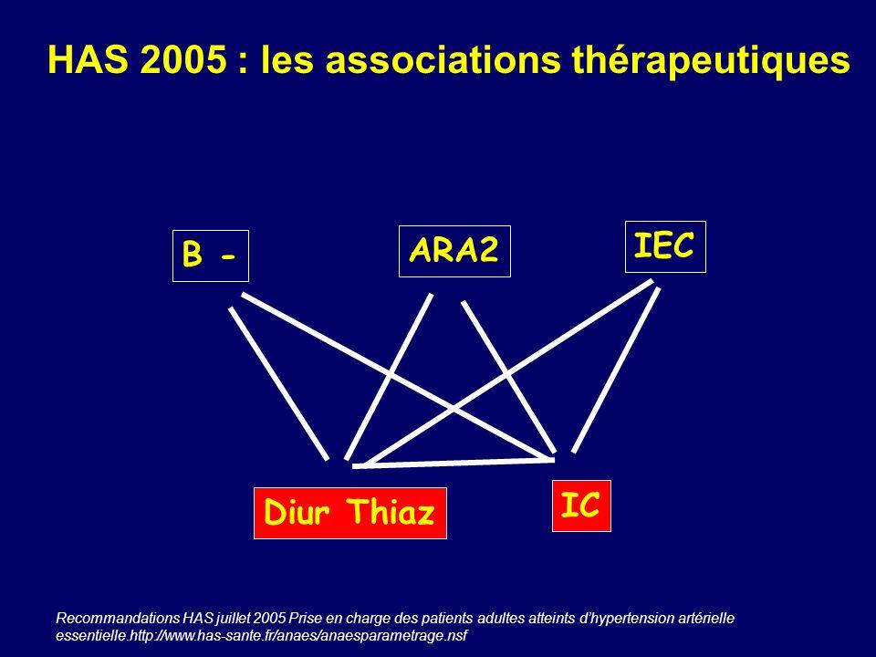 B - ARA2 IEC Diur Thiaz IC Recommandations HAS juillet 2005 Prise en charge des patients adultes atteints dhypertension artérielle essentielle.http://