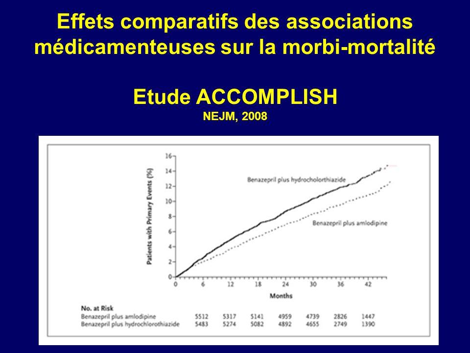 Effets comparatifs des associations médicamenteuses sur la morbi-mortalité Etude ACCOMPLISH NEJM, 2008