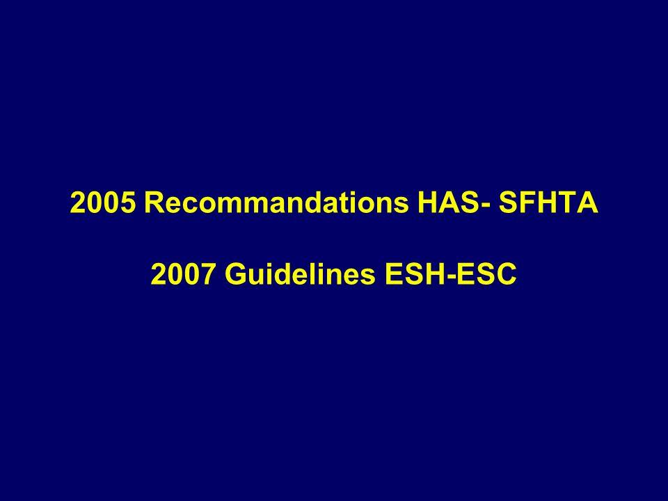2005 Recommandations HAS- SFHTA 2007 Guidelines ESH-ESC